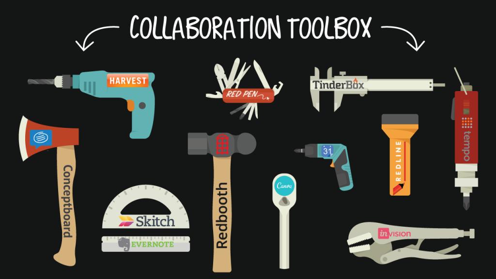 Kolaboračné nástroje